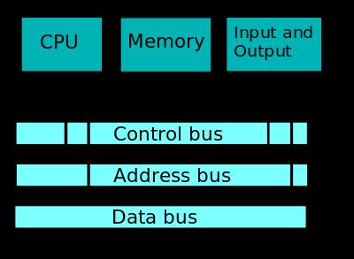 روش انتقال داده بین پردازنده و کامپیوتر
